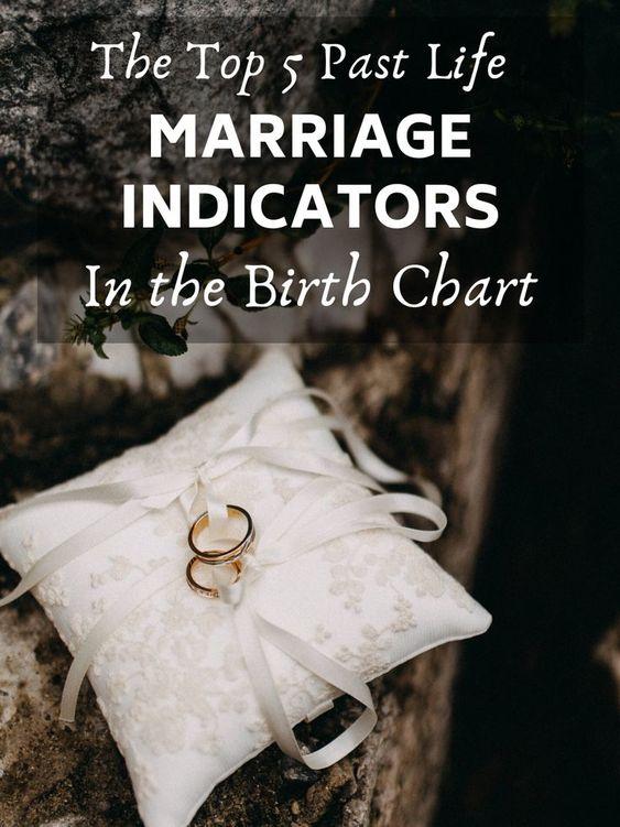De top 5 huwelijksindicatoren uit vorige levens in de horoscoop: karmische astrologie Synastry