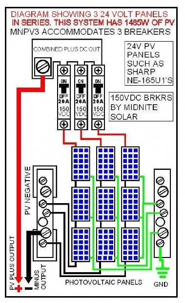 Solar Panels Dc Circuit Breakers And A Midnite Solar Combiner Box Solarpanels Solar Panels Solar Heating Best Solar Panels