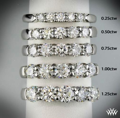 Breathtaking Diamond Wedding Rings Prices In Egypt Exceptional Diamond Wedding Bands Wedding Rings Vintage Wedding Ring Bands