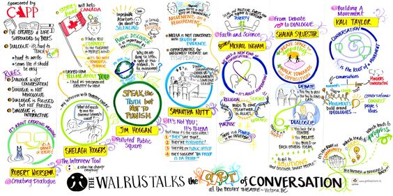 Examples and templates for live graphic recording keynote examples and templates for live graphic recording keynote speaker visual notetaking pinterest keynote speakers keynote and template pronofoot35fo Images