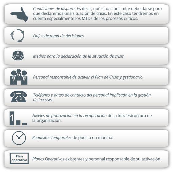 INCIBE - Protege tu empresa, ¿Qué te interesa?, Plan de - contingency plan example