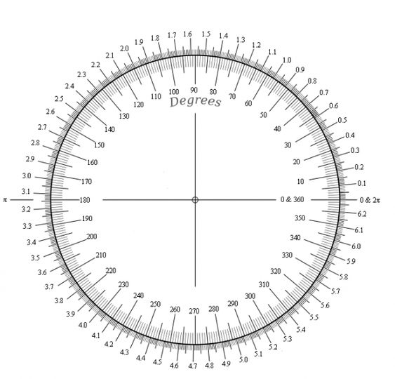 Collection of Percent Circle Worksheets - Sharebrowse