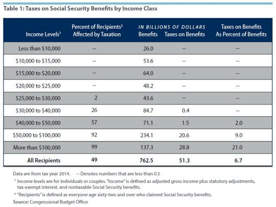 The  Best Social Security Website Ideas On   Secure