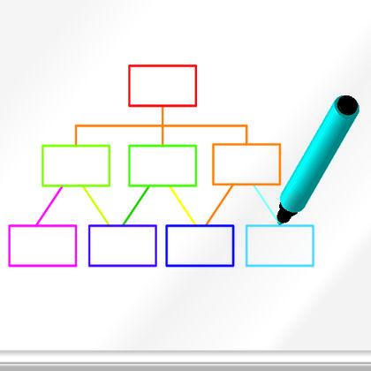 Blank Organizational Chart | Chain of Command Principle ...