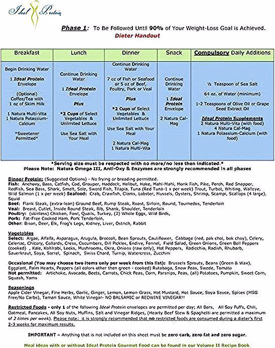 Pin By Trish Kachafanas On Ideal Protein Ideal Protein Phase 1 Ideal Protein Ideal Protein Diet