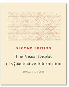 'The Visual Display of Quantitative Information' by Edward R. Tufte