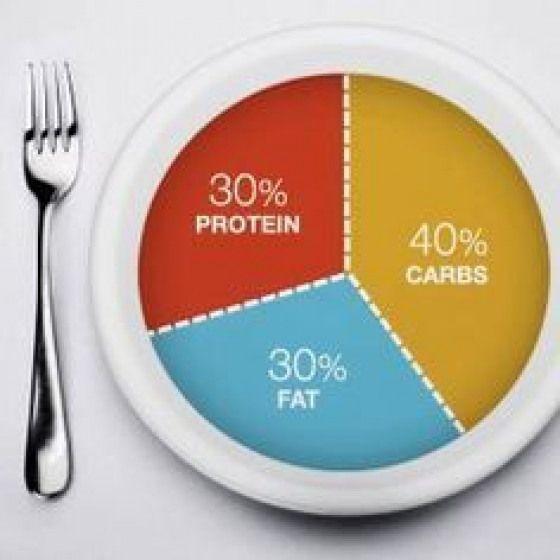cum contravin ajuta u pierde in greutate ce poate provoca pierderea în greutate a copiilor