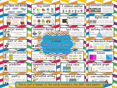 Common Core Content Word Wall!!