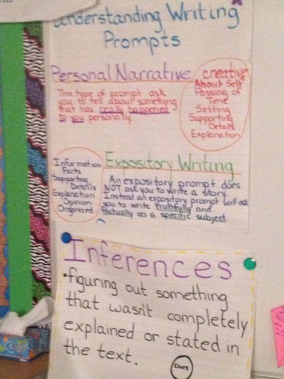 narrative essay vs. expository