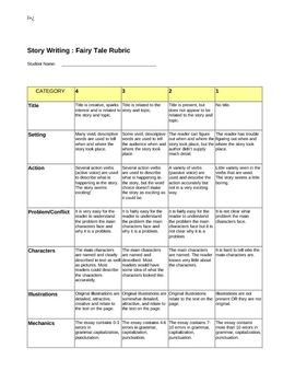 fairy tale essay ideas