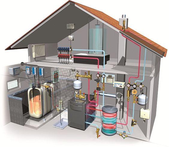Instalaciones de energias renovables en chalets y - Como hacer una instalacion de fontaneria ...