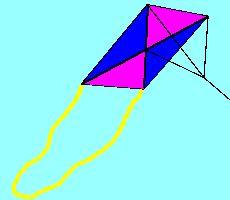 Flat Kites for Chile craft   [della Porta]
