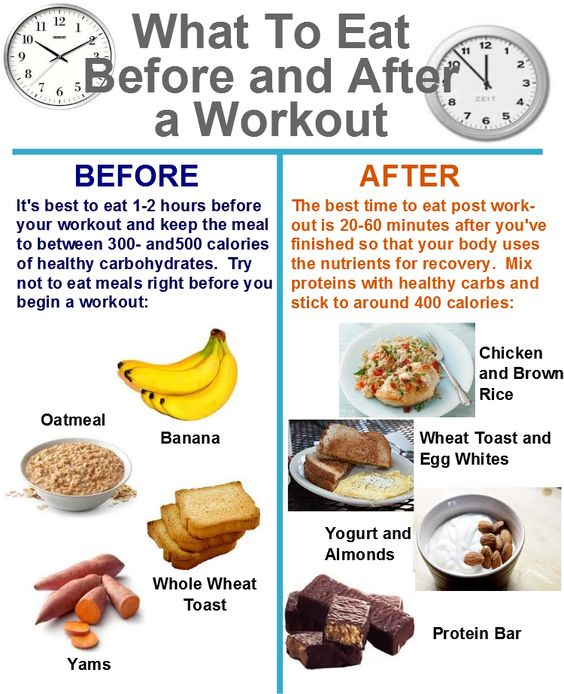 What And When To Eat Before And After A Workout Health