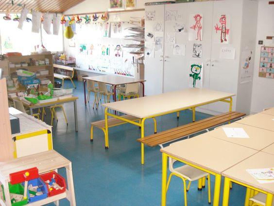 Les espaces l cole maternelle p dagogie direction des services d partem - Amenagement classe maternelle ...