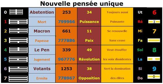 Le Libre Penseur - Commentaires sur les résultats du scrutin de la présidentielle, par MM. Dortiguier et Lenoble E1ad790d597b3f9ea264ac72ed92fc76
