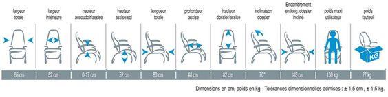 I-Grande-26488-fauteuil-de-repos-ouessant-manuel-dependant-3-parties-pierson.net.jpg (1000×253)