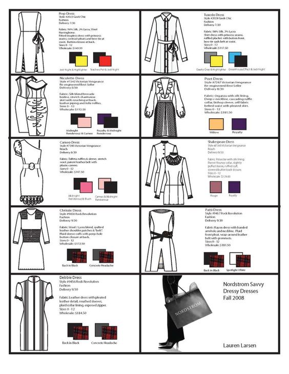 How To Create A Line Sheet  Create Business And Couture Sewing
