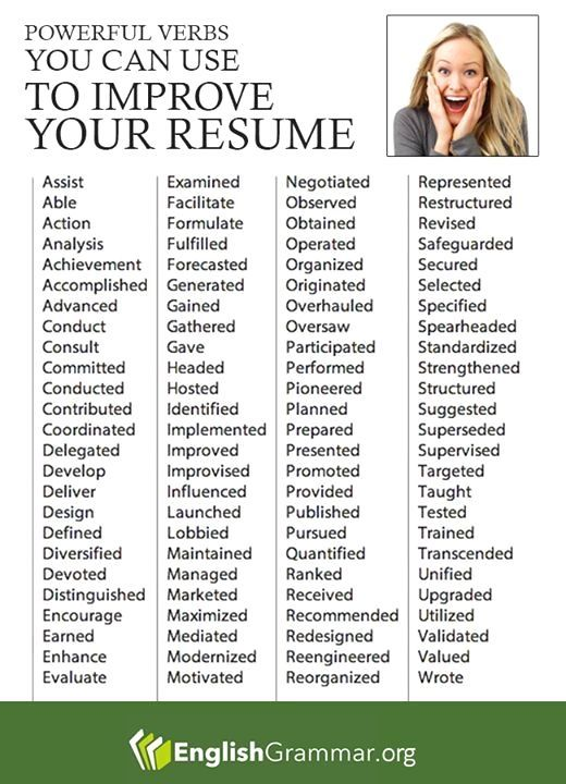 Infographic English Grammar Powerful Verbs For Your Resume More