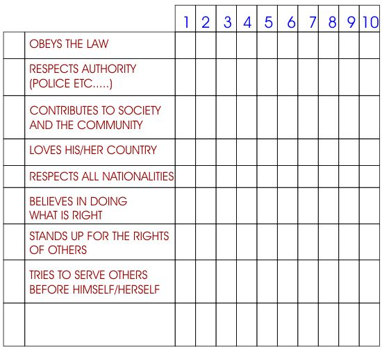 Worksheet Six Pillars Of Character Worksheets 1000 images about social studies good citizens on pinterest characteristics of a citizen worksheet