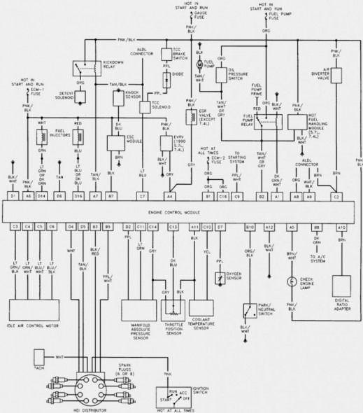 68 Chevelle Wiper Wiring