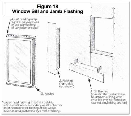 window foam backer rod - Google Search