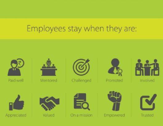 #EmployeeEngagement.png