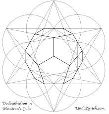 sacred geometry - Google Search