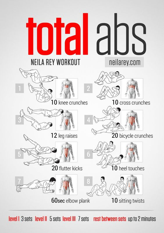 Total Abs Workout Loads of great posters on this site!