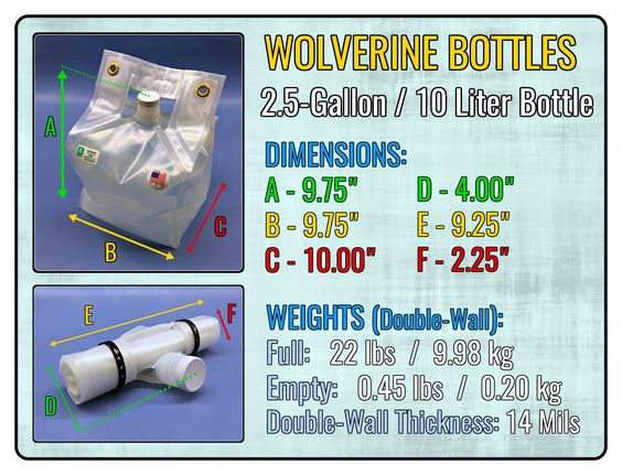 2 5 Gallon 10 Liter Bottle Specs In 2020 Bottle Gallon Caravan Storage