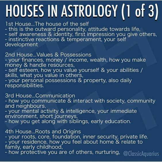 I will add to this post.... 👀Pay attention 👀 to the planets 🌑 in your 1st house, as they affect your identity greatly, in addition to your sun and rising sign. One may be a Virgo Rising but have Uranus in the first house which would give them a very Aquarian persona. #readings #astrologicalhouses #housesinastrology #educationalpost #natalchartreading #astrologymemes #witchesofinstagram🔮🌙