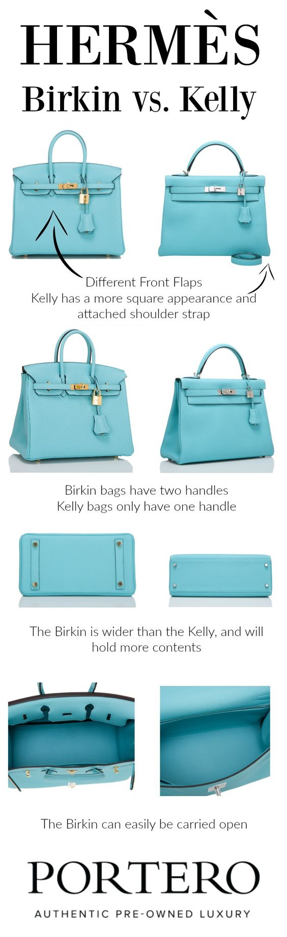 The difference between the Birkin and the Kelly bags.