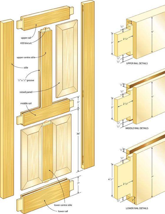 Making a solid core door portones y puertas pinterest for Solid core exterior door