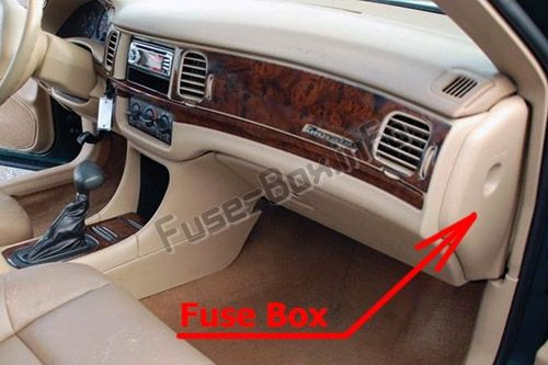 Fuse Box Diagram Chevrolet Impala 2000 2005 Chevrolet Impala Fuse Box Impala