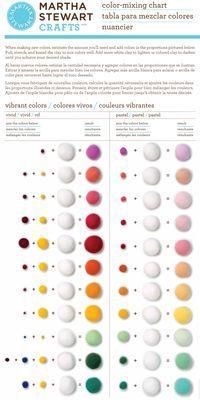 Martha Stewart Crafter's Clay Starter Kit Heirloom 43-00002 - Clays, Polymer Clays & Silicon Putty > Martha Stewart Clay and Molds - Embelli...