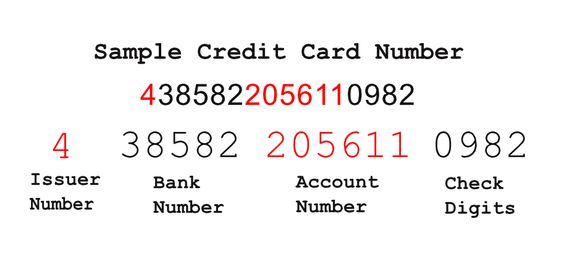 The 25+ best Sample credit card number ideas on Pinterest - credit card template word