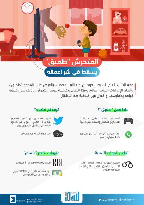 مها عبدالله On Twitter Contractors