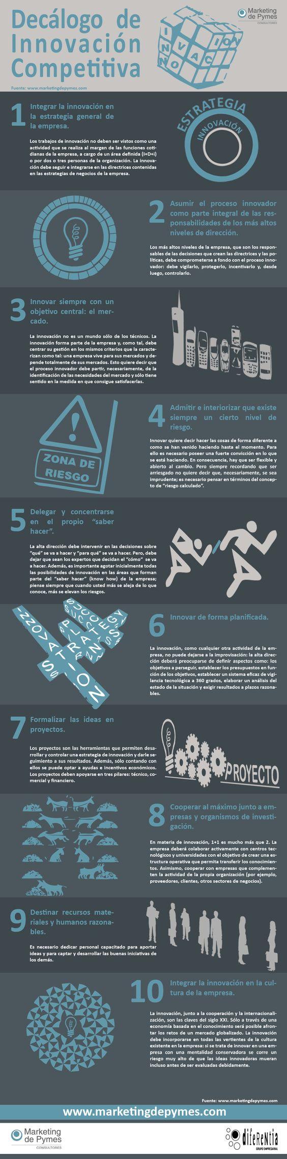 Decálogo de la innovación competitiva #infografia #infographic #marketing