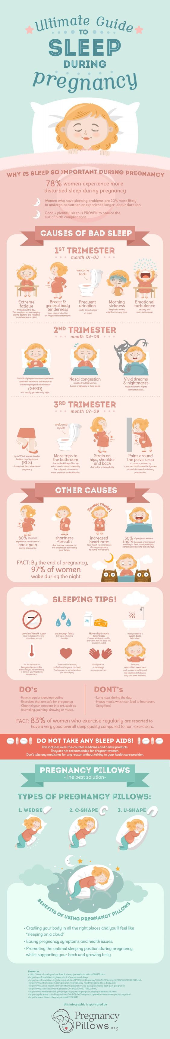 Ultimate Guide to Sleep during Pregnancy Infographic ...
