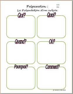 How to write a paragraph in french