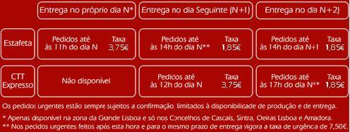 Se tem urgência em receber o seu produto, nós entregamos no proprio dia na zona da Grande Lisboa! Mais informações:
