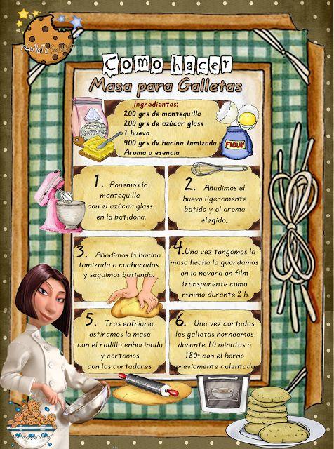 Tartas, Galletas Decoradas y Cupcakes: MASA PARA GALLETAS