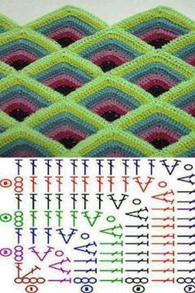 33 ideas maravillosas para hacer mantas de ganchillo cada - Hacer manta de ganchillo ...