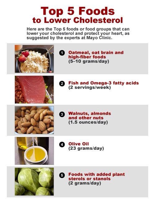 diet for low cholesterol and high bad