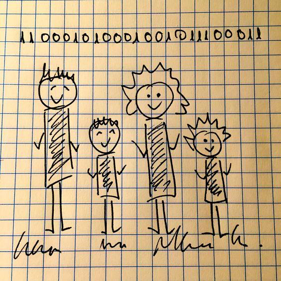 Supervisión de la vida digital de nuestros hijos – estudio @pewresearch 2016 http://bit.ly/1Q7JWaK #ePaternidad #digitalparenting