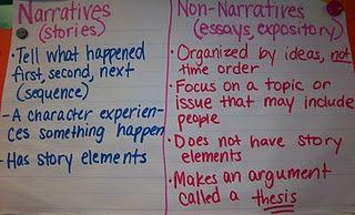 What makes a good narrative essay