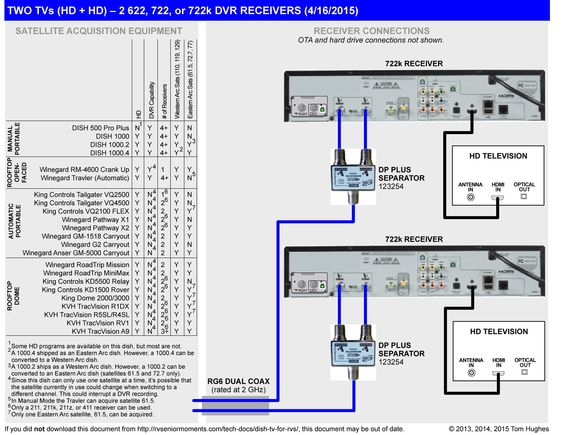 50 Dish Network Satellite Wiring Diagram Bi6d Di 2020
