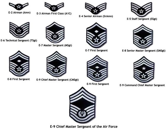 us air force stripes rank