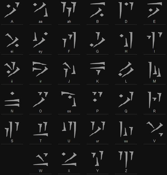 Skyrim Dragon Alphabet | Skyrim Dragon Alphabet Alphabet use… | Flickr