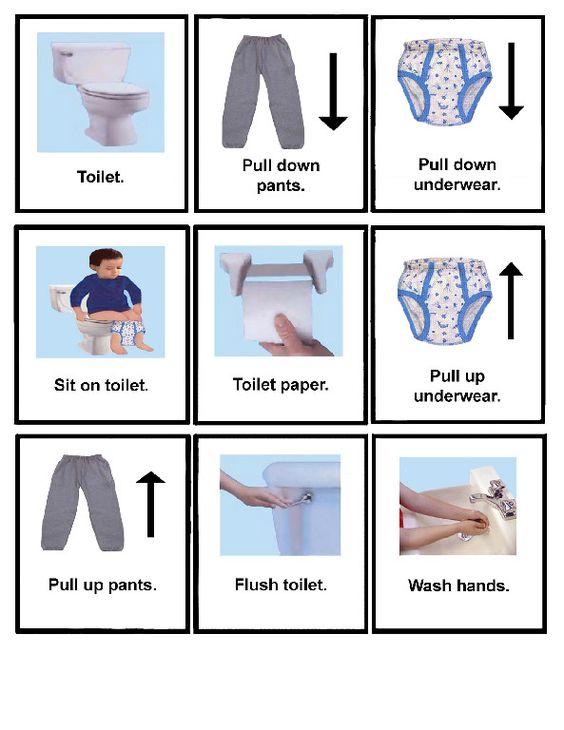 Boys Toileting Training Visual Aid Autism Via Http Www