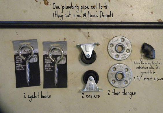 DIY Sliding Barn Door ~ Hardware http://figmilkshakes.blogspot.com/2013/03/diy-sliding-barn-door.html
